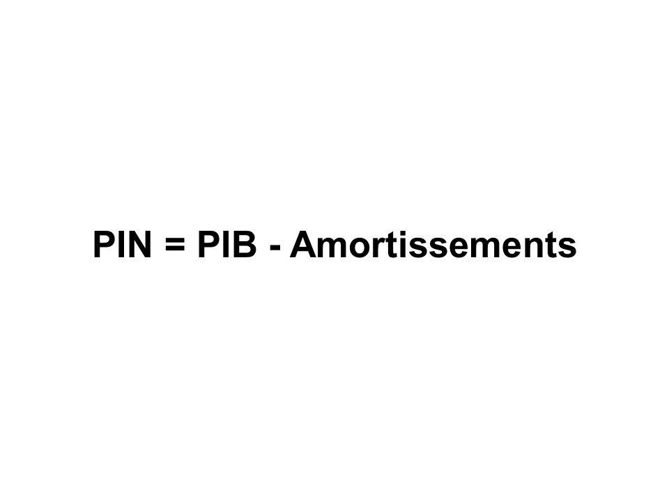 PIN = PIB - Amortissements