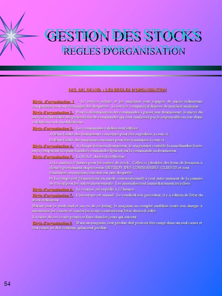 54 GESTION DES STOCKS REGLES D'ORGANISATION QUI, OU, QUAND : LES REGLES D'ORGANISATION Règle d'organisation 1. - Le service achats et les magasins son