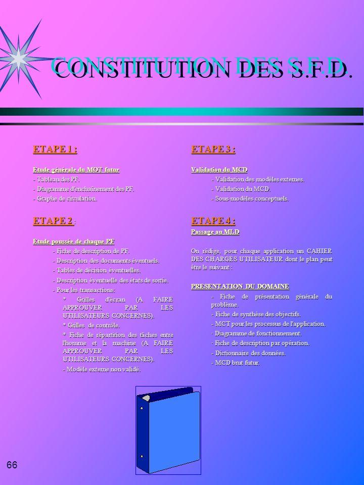 66 CONSTITUTION DES S.F.D. ETAPE 1 : Etude générale du MOT futur - Tableau des PF. - Diagramme d'enchaînement des PF. - Graphe de circulation. ETAPE 2