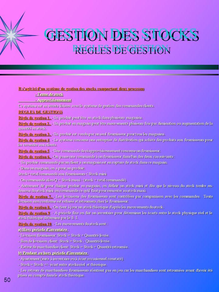 50 GESTION DES STOCKS REGLES DE GESTION Il s'agit ici d'un système de gestion des stocks comportant deux processus - Tenue de stock - Approvisionnemen