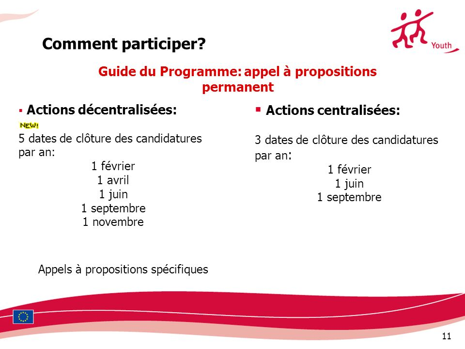 11 Actions décentralisées: 5 dates de clôture des candidatures par an: 1 février 1 avril 1 juin 1 septembre 1 novembre Comment participer? Guide du Pr