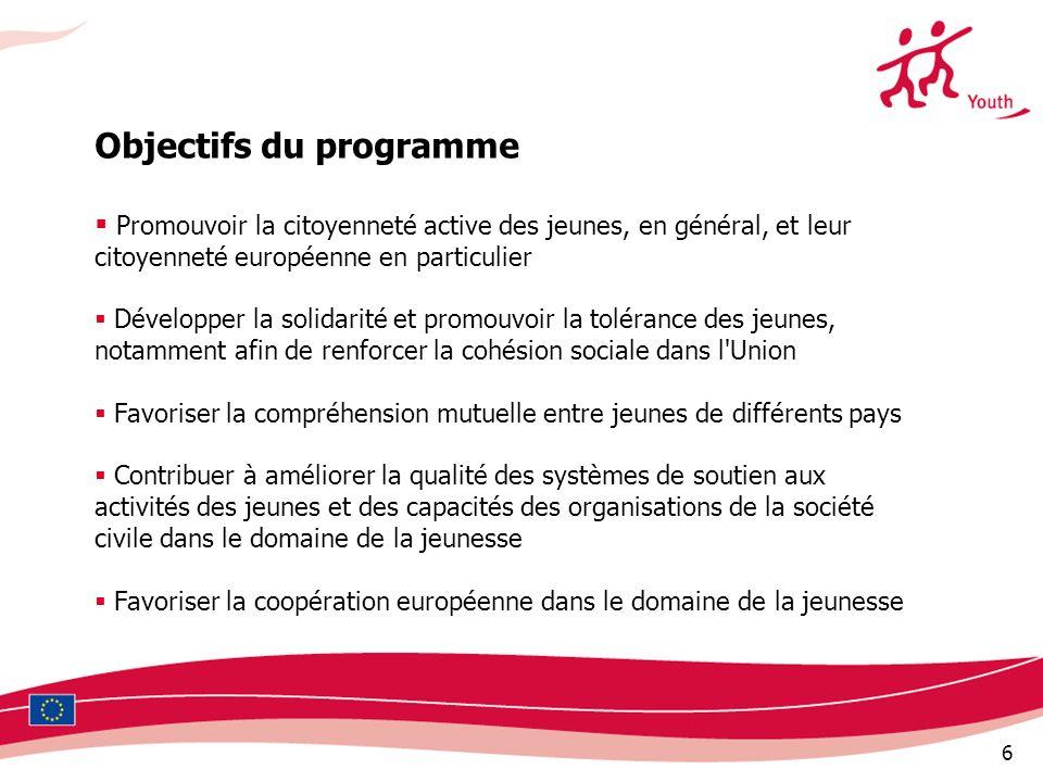 6 Promouvoir la citoyenneté active des jeunes, en général, et leur citoyenneté européenne en particulier Développer la solidarité et promouvoir la tol