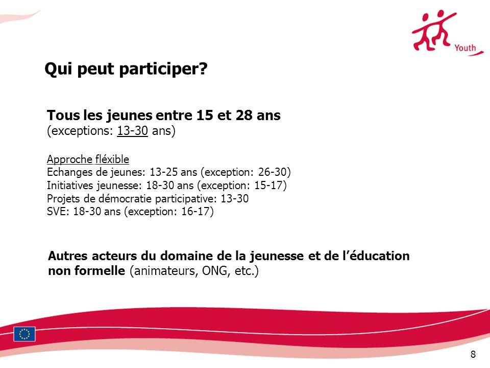 8 Qui peut participer? Tous les jeunes entre 15 et 28 ans (exceptions: 13-30 ans) Approche fléxible Echanges de jeunes: 13-25 ans (exception: 26-30) I