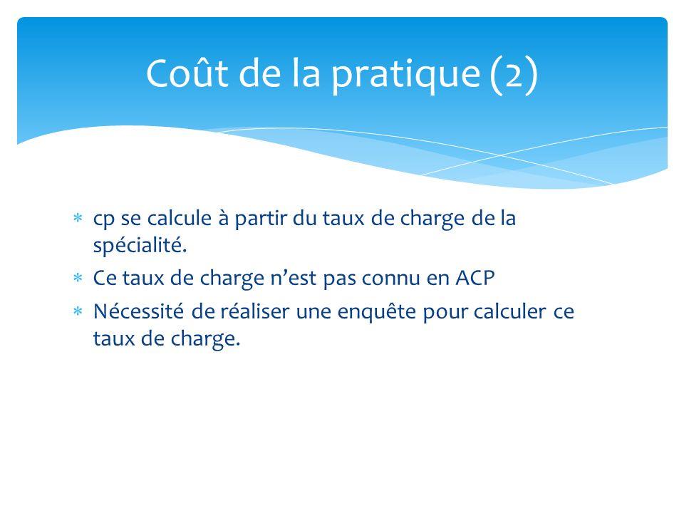 cp se calcule à partir du taux de charge de la spécialité. Ce taux de charge nest pas connu en ACP Nécessité de réaliser une enquête pour calculer ce