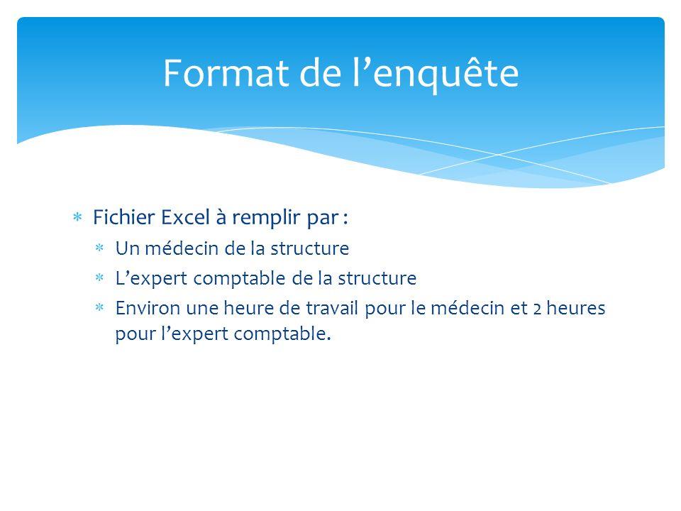 Fichier Excel à remplir par : Un médecin de la structure Lexpert comptable de la structure Environ une heure de travail pour le médecin et 2 heures po