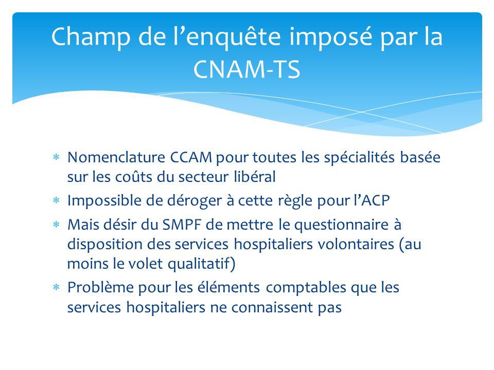 Nomenclature CCAM pour toutes les spécialités basée sur les coûts du secteur libéral Impossible de déroger à cette règle pour lACP Mais désir du SMPF