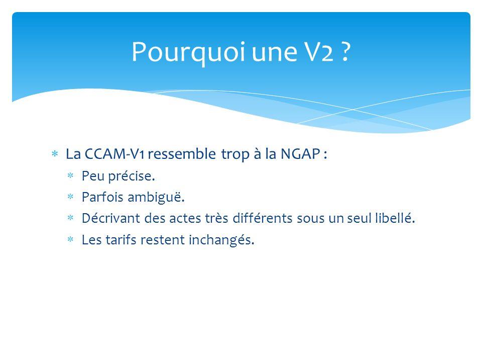La CCAM-V1 ressemble trop à la NGAP : Peu précise. Parfois ambiguë. Décrivant des actes très différents sous un seul libellé. Les tarifs restent incha