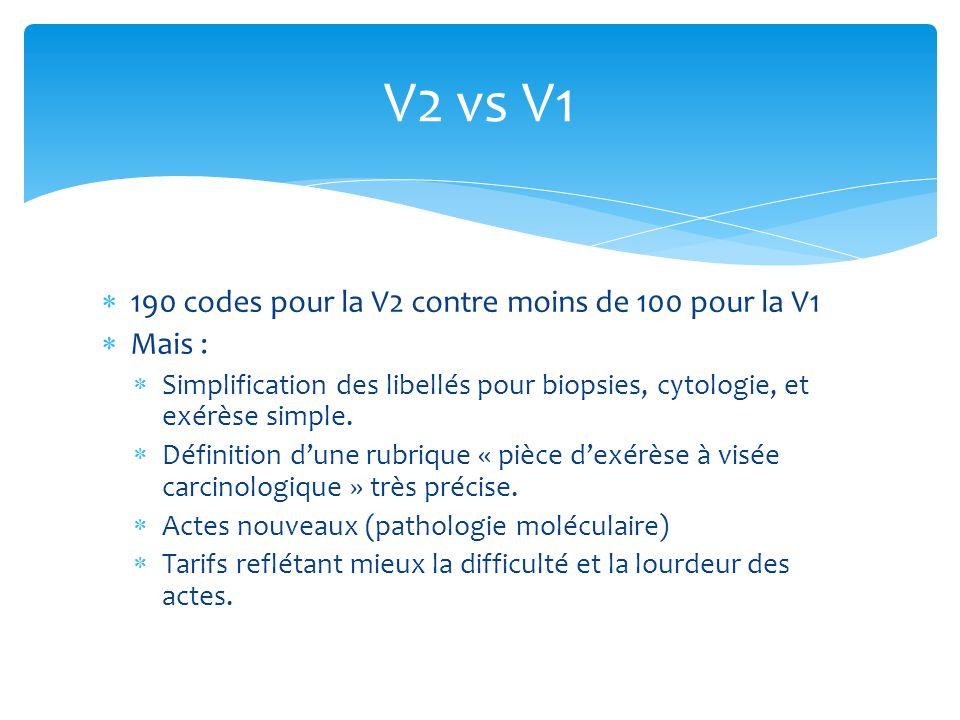 190 codes pour la V2 contre moins de 100 pour la V1 Mais : Simplification des libellés pour biopsies, cytologie, et exérèse simple. Définition dune ru