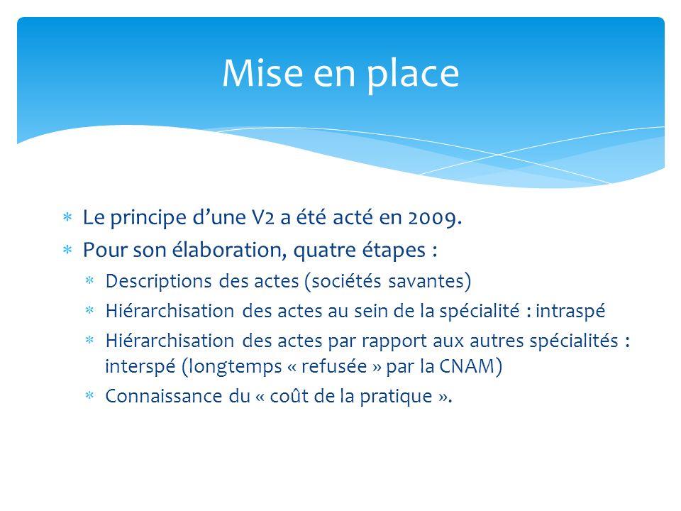 Le principe dune V2 a été acté en 2009. Pour son élaboration, quatre étapes : Descriptions des actes (sociétés savantes) Hiérarchisation des actes au