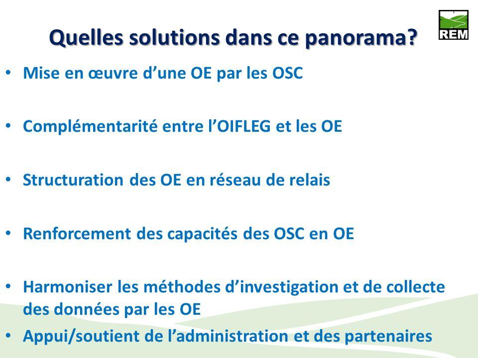 Les limites du MECNT et de lOI dans le contexte de la RDC Absence des bases de données fiables Peu de missions de contrôle dans les provinces Géograph