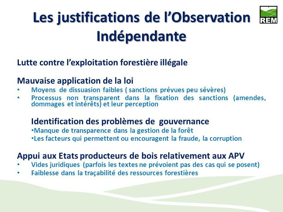 Quest ce que lObservation Indépendante? Moyen daction externe au gouvernement qui vient en appui à lapplication de la législation forestière et la gou