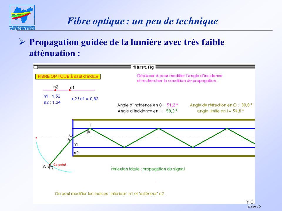 page 26 Fibre optique : un peu de technique Propagation guidée de la lumière avec très faible atténuation :