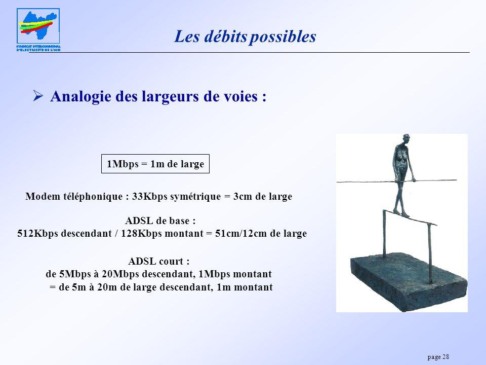 page 28 Les débits possibles Analogie des largeurs de voies : 1Mbps = 1m de large ADSL de base : 512Kbps descendant / 128Kbps montant = 51cm/12cm de l