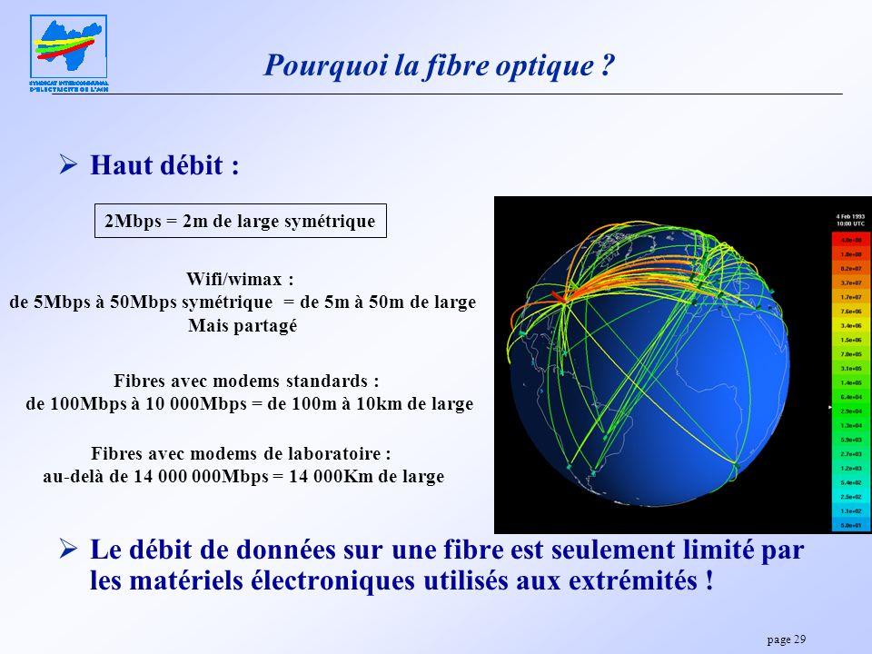 page 29 Pourquoi la fibre optique ? Haut débit : Le débit de données sur une fibre est seulement limité par les matériels électroniques utilisés aux e