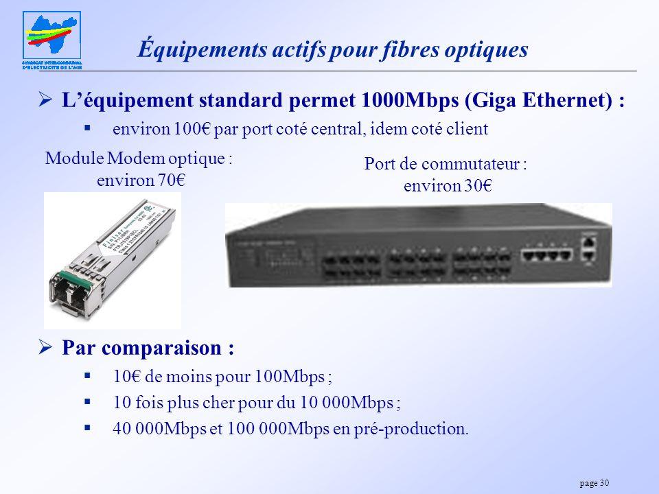 page 30 Léquipement standard permet 1000Mbps (Giga Ethernet) : environ 100 par port coté central, idem coté client Par comparaison : 10 de moins pour