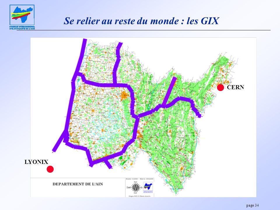 page 34 Se relier au reste du monde : les GIX CERN LYONIX