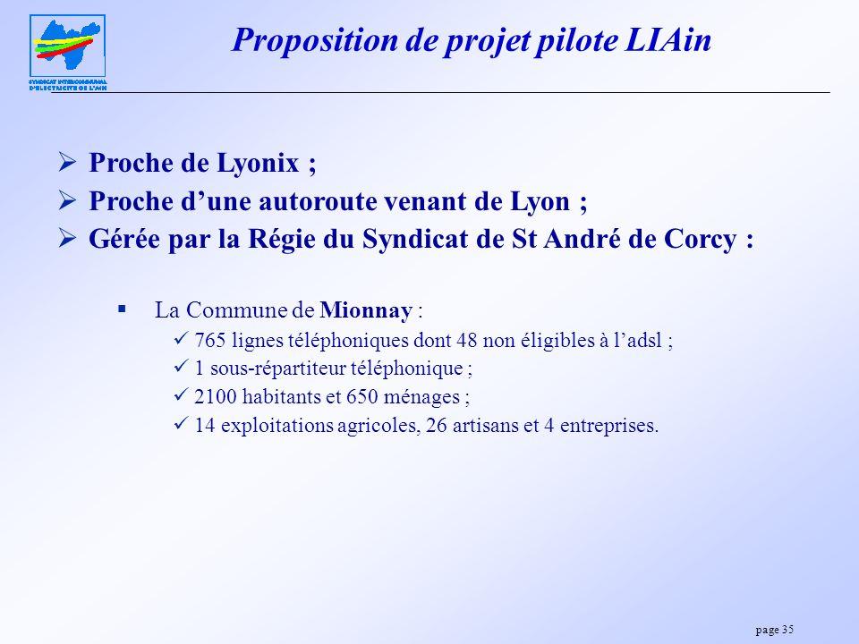 page 35 Proposition de projet pilote LIAin Proche de Lyonix ; Proche dune autoroute venant de Lyon ; Gérée par la Régie du Syndicat de St André de Cor