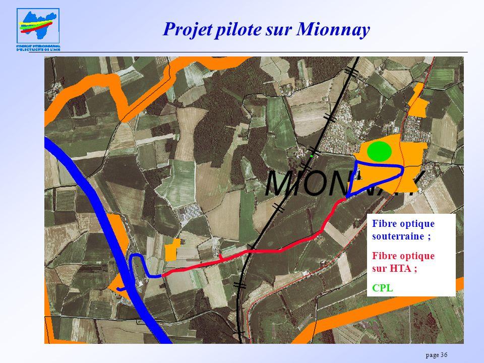 page 36 Projet pilote sur Mionnay Fibre optique souterraine ; Fibre optique sur HTA ; CPL