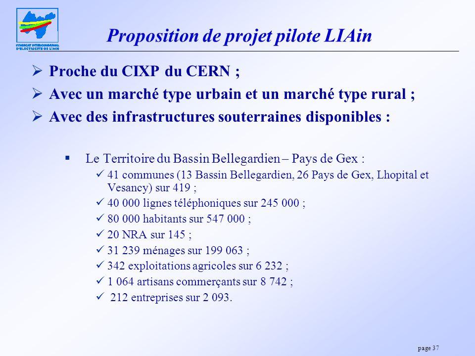 page 37 Proposition de projet pilote LIAin Proche du CIXP du CERN ; Avec un marché type urbain et un marché type rural ; Avec des infrastructures sout