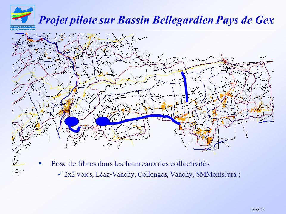 page 38 Projet pilote sur Bassin Bellegardien Pays de Gex Pose de fibres dans les fourreaux des collectivités 2x2 voies, Léaz-Vanchy, Collonges, Vanch