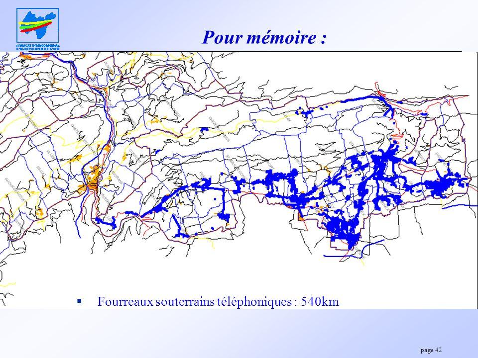 page 42 Pour mémoire : Fourreaux souterrains téléphoniques : 540km
