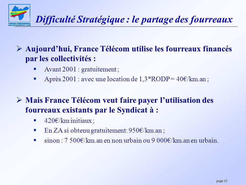 page 43 Difficulté Stratégique : le partage des fourreaux Aujourdhui, France Télécom utilise les fourreaux financés par les collectivités : Avant 2001