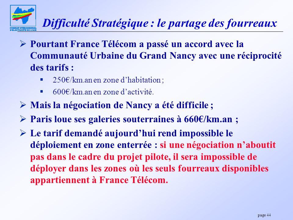 page 44 Difficulté Stratégique : le partage des fourreaux Pourtant France Télécom a passé un accord avec la Communauté Urbaine du Grand Nancy avec une