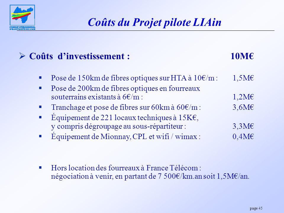 page 45 Coûts du Projet pilote LIAin Coûts dinvestissement :10M Pose de 150km de fibres optiques sur HTA à 10/m : 1,5M Pose de 200km de fibres optique