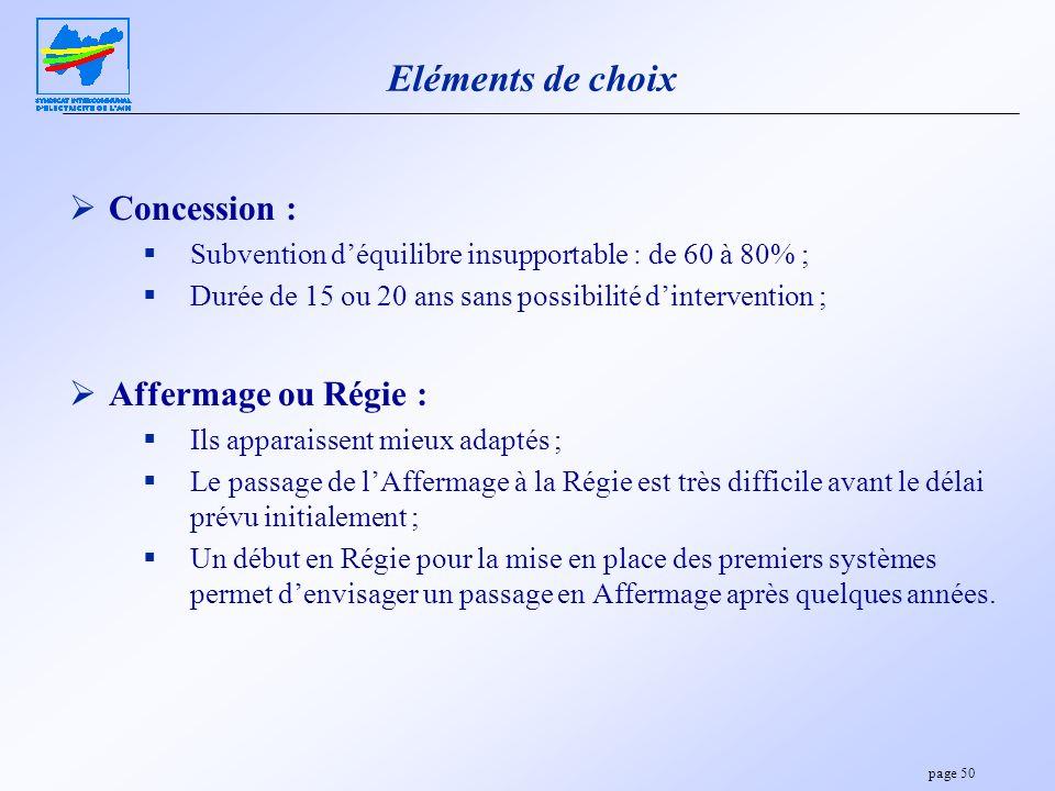 page 50 Eléments de choix Concession : Subvention déquilibre insupportable : de 60 à 80% ; Durée de 15 ou 20 ans sans possibilité dintervention ; Affe
