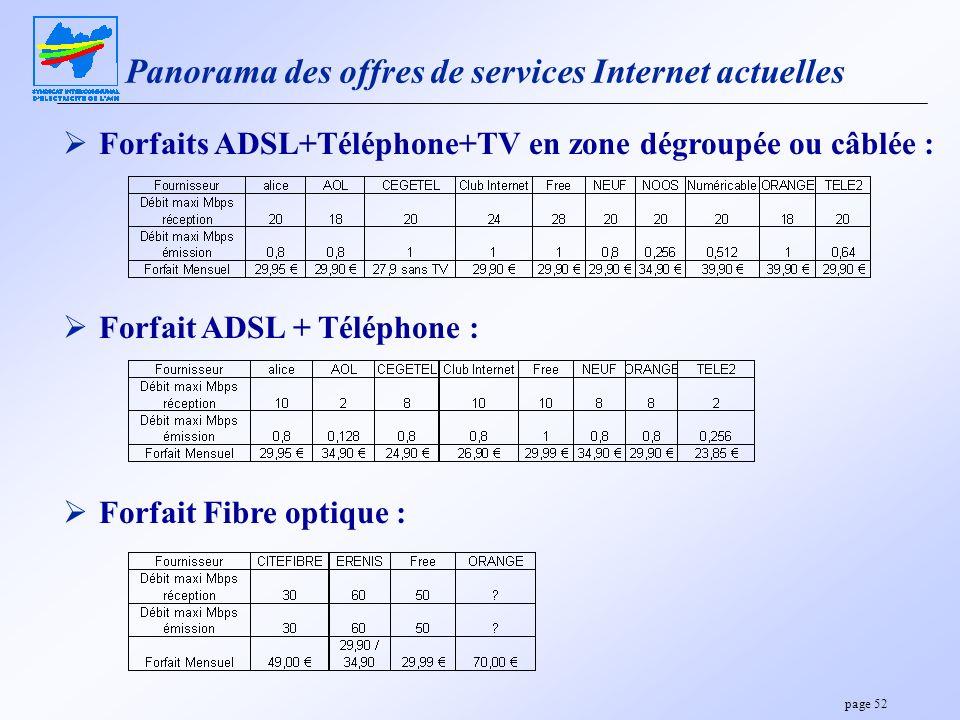 page 52 Forfaits ADSL+Téléphone+TV en zone dégroupée ou câblée : Forfait ADSL + Téléphone : Forfait Fibre optique : Panorama des offres de services In