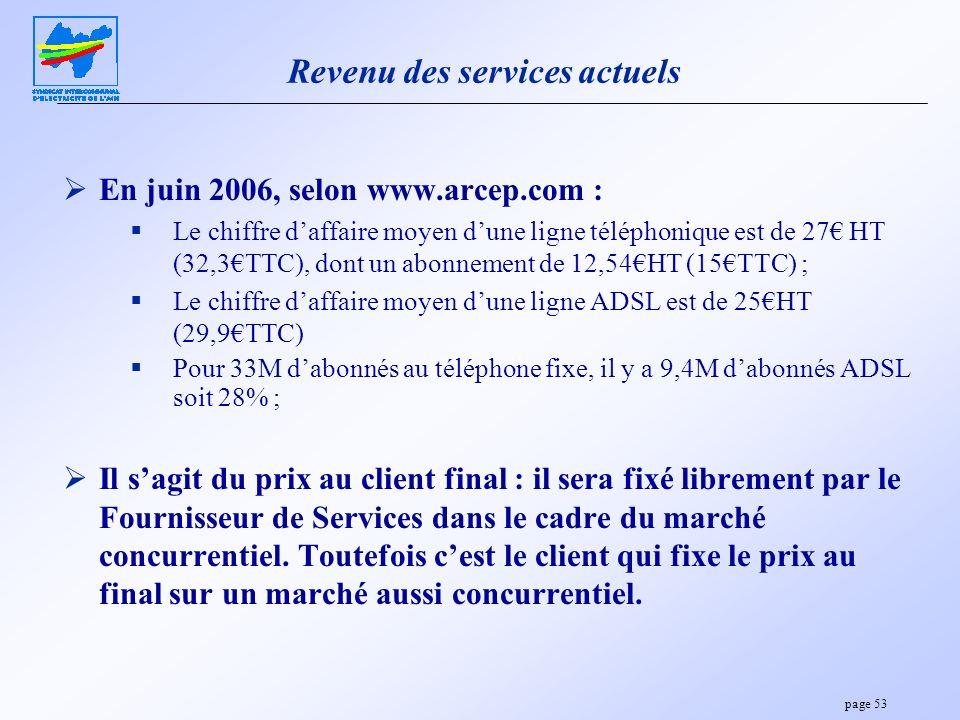 page 53 Revenu des services actuels En juin 2006, selon www.arcep.com : Le chiffre daffaire moyen dune ligne téléphonique est de 27 HT (32,3TTC), dont
