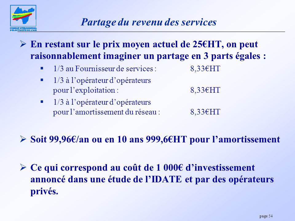 page 54 Partage du revenu des services En restant sur le prix moyen actuel de 25HT, on peut raisonnablement imaginer un partage en 3 parts égales : 1/