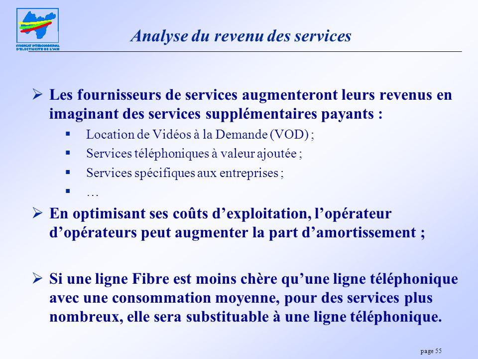 page 55 Analyse du revenu des services Les fournisseurs de services augmenteront leurs revenus en imaginant des services supplémentaires payants : Loc