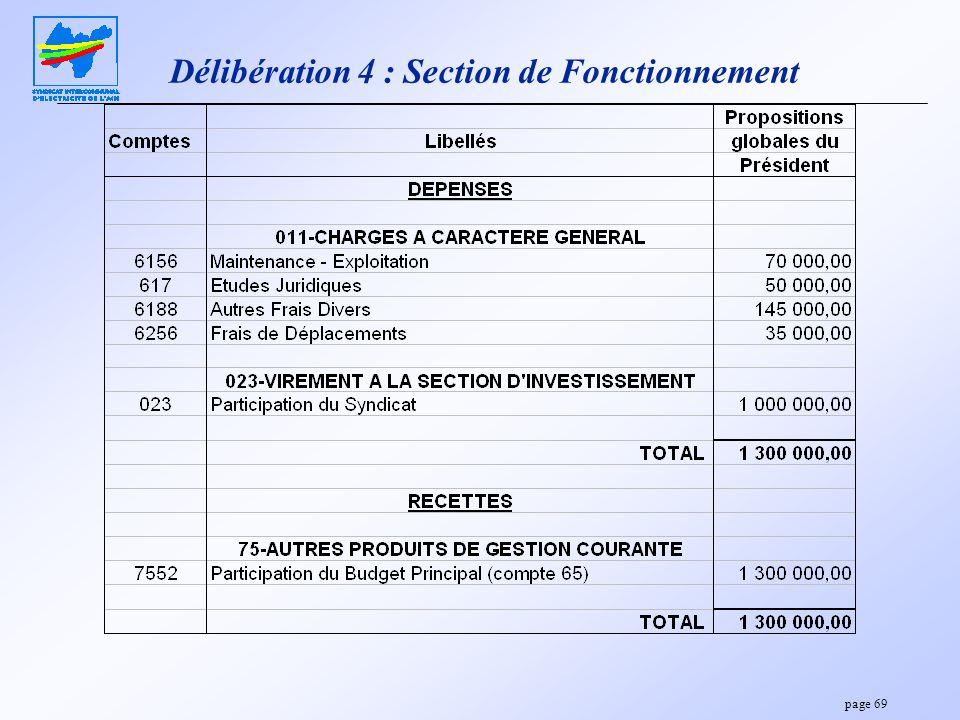 page 69 Délibération 4 : Section de Fonctionnement