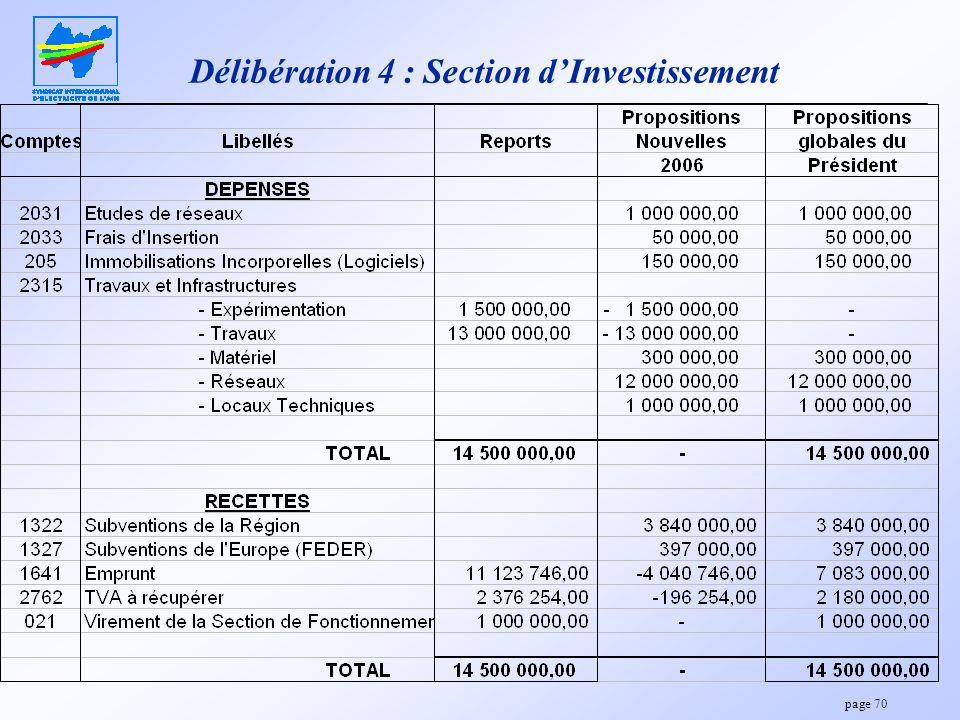 page 70 Délibération 4 : Section dInvestissement