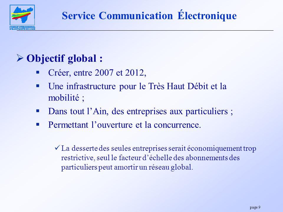 page 9 Objectif global : Créer, entre 2007 et 2012, Une infrastructure pour le Très Haut Débit et la mobilité ; Dans tout lAin, des entreprises aux pa