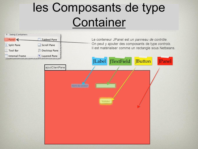 les Composants de type Container Le conteneur JPanel est un panneau de contrôle. On peut y ajouter des composants de type controls. Il est matérialise