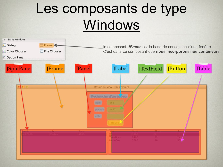 Les composants de type Windows le composant JFrame est la base de conception dune fenêtre. Cest dans ce composant que nous incorporons nos conteneurs.