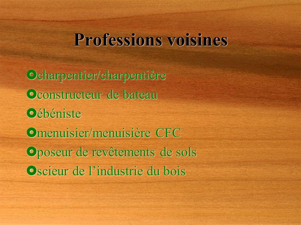 Professions voisines charpentier/charpentière constructeur de bateau ébéniste menuisier/menuisière CFC poseur de revêtements de sols scieur de lindust