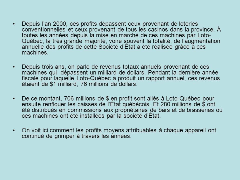 Depuis lan 2000, ces profits dépassent ceux provenant de loteries conventionnelles et ceux provenant de tous les casinos dans la province. À toutes le
