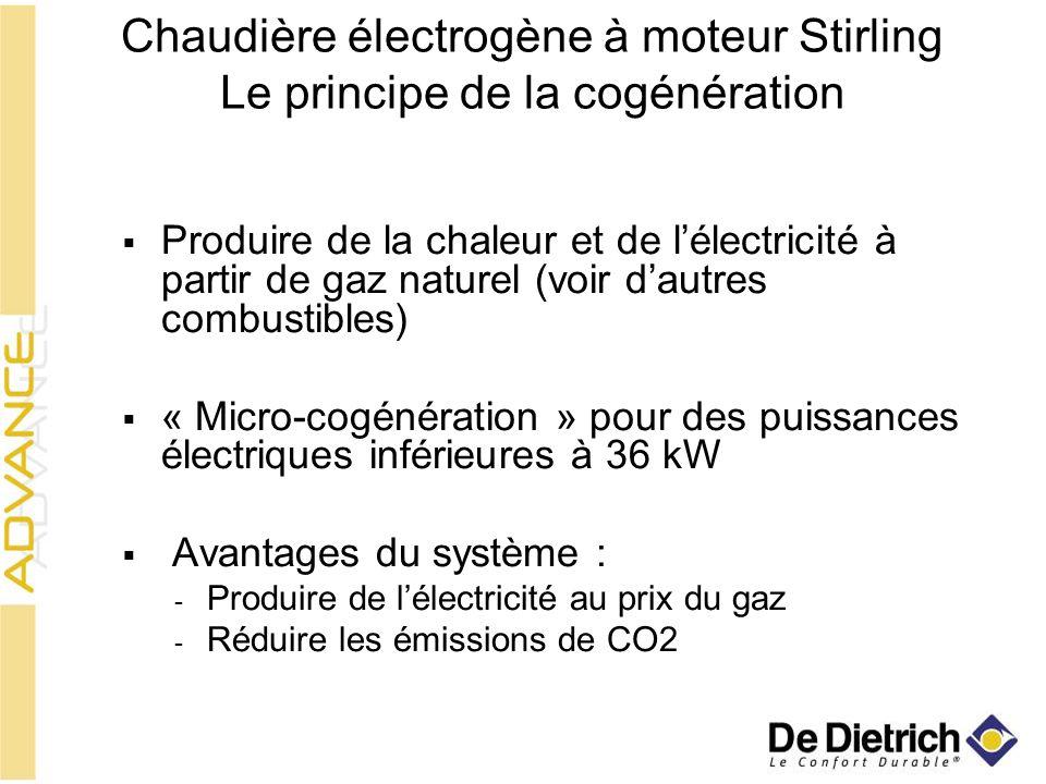 Chaudière électrogène à moteur Stirling Le principe de la cogénération Produire de la chaleur et de lélectricité à partir de gaz naturel (voir dautres