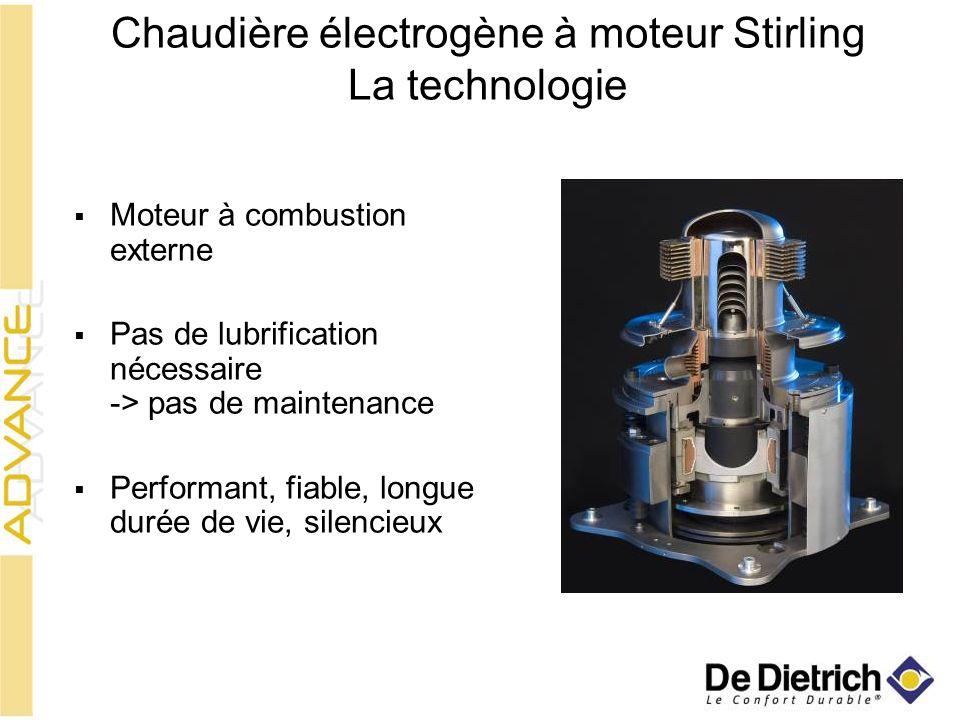Chaudière électrogène à moteur Stirling La technologie Moteur à combustion externe Pas de lubrification nécessaire -> pas de maintenance Performant, f
