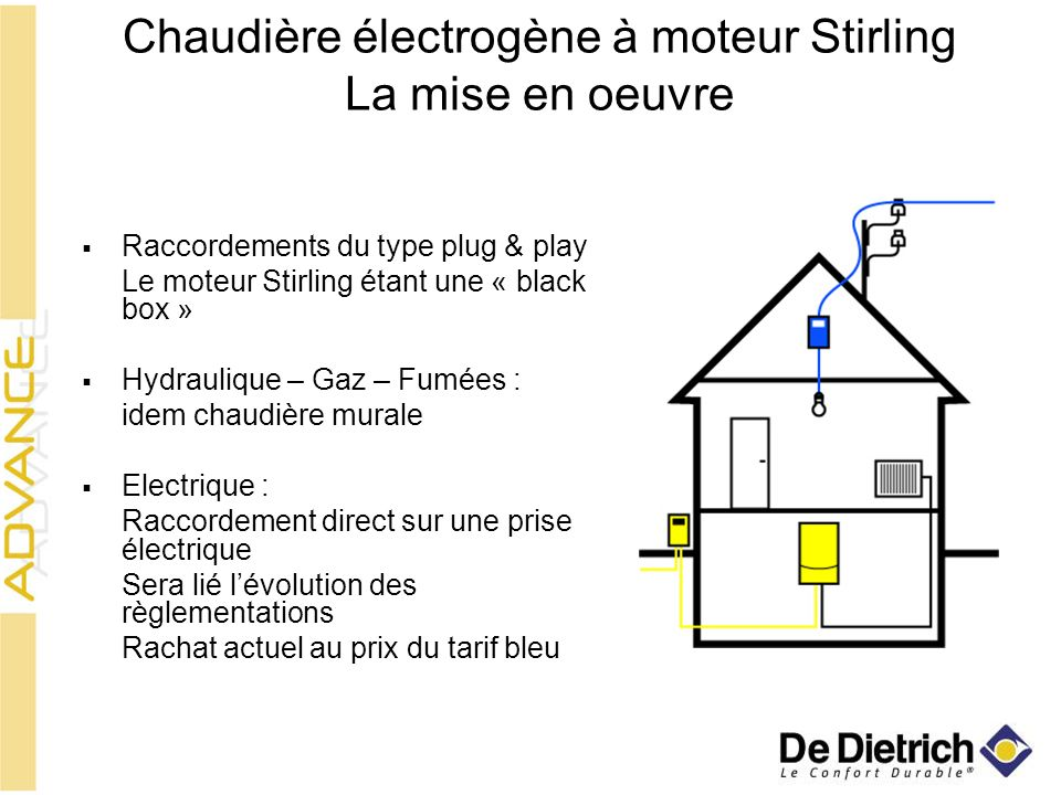 Chaudière électrogène à moteur Stirling La mise en oeuvre Raccordements du type plug & play Le moteur Stirling étant une « black box » Hydraulique – G