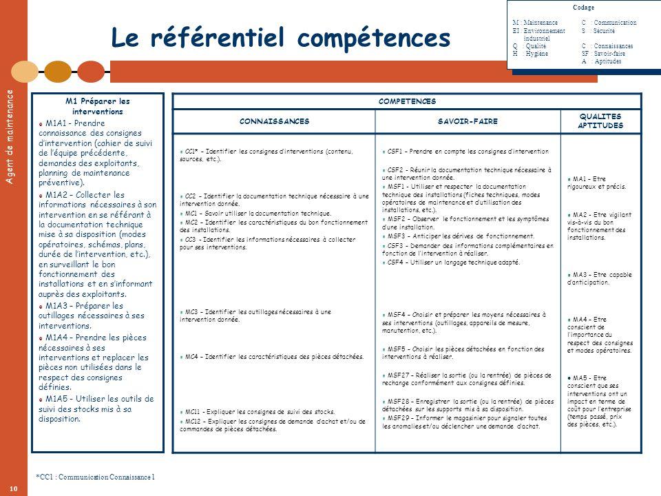 Agent de maintenance 10 Le référentiel compétences M1 Préparer les interventions M1A1 - Prendre connaissance des consignes dintervention (cahier de su