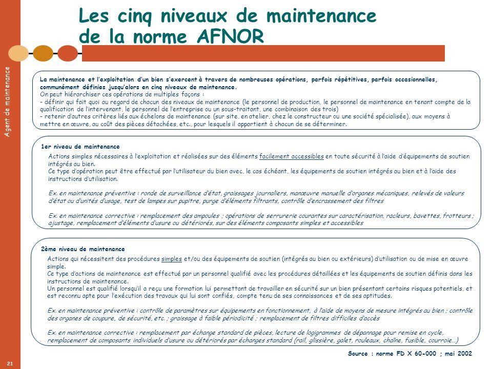 Agent de maintenance 21 Les cinq niveaux de maintenance de la norme AFNOR 1er niveau de maintenance Actions simples nécessaires à lexploitation et réa
