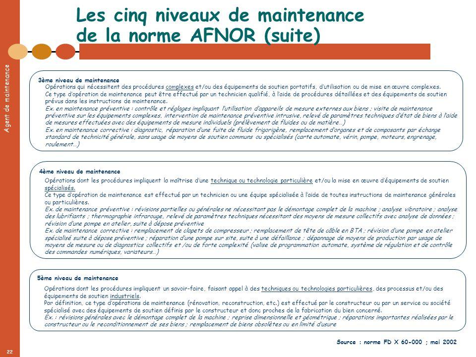 Agent de maintenance 22 Les cinq niveaux de maintenance de la norme AFNOR (suite) 4ème niveau de maintenance Opérations dont les procédures impliquent