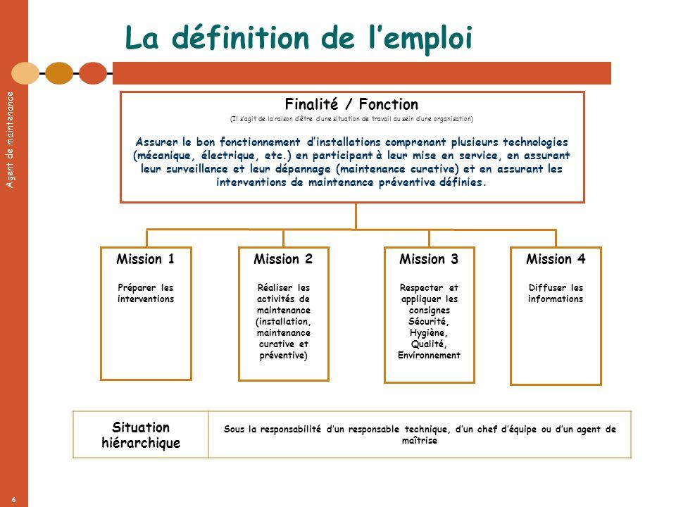 Agent de maintenance 6 La définition de lemploi Situation hiérarchique Sous la responsabilité dun responsable technique, dun chef déquipe ou dun agent