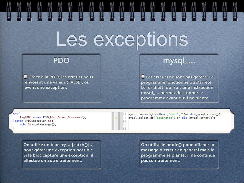 PHP 5: la POO Exemple de code PHP5: Fichier dutilisation Classe PHP