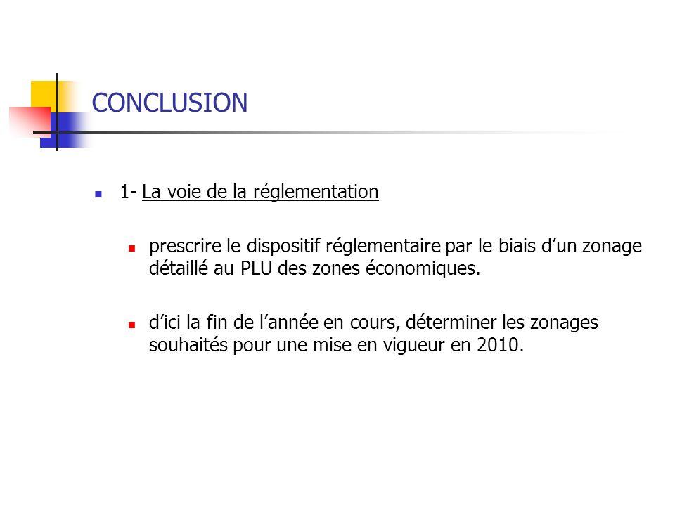 CONCLUSION 1- La voie de la réglementation prescrire le dispositif réglementaire par le biais dun zonage détaillé au PLU des zones économiques. dici l