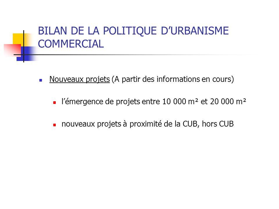 BILAN DE LA POLITIQUE DURBANISME COMMERCIAL Nouveaux projets (A partir des informations en cours) lémergence de projets entre 10 000 m² et 20 000 m² n